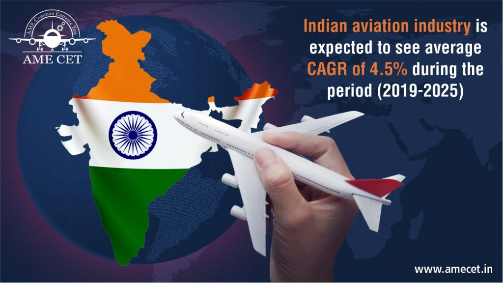 Indian aviation industry expected to see CAGR of 4.5% in 2019 - 2025