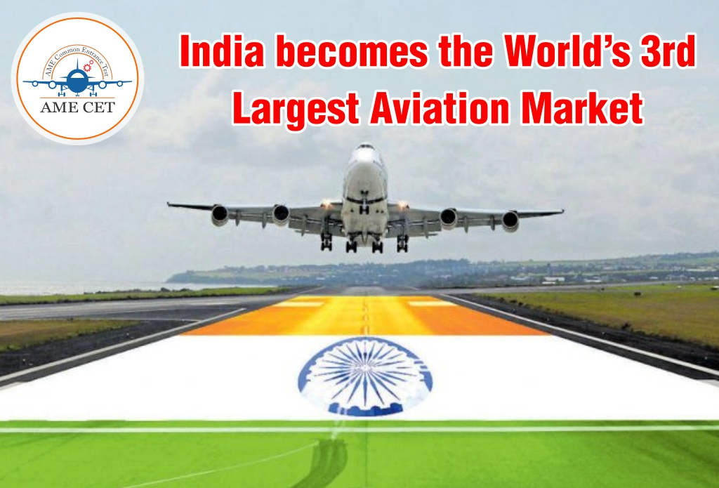 India becomes world's 3rd largest aviation market